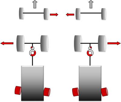 Ursache für Reifenverschleiß: verstellte Anhängerachse